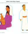 Children's Bible Character Puppet Figures - Gabriel and Mary