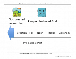 photograph relating to Printable Timelines known as Totally free Printable Bible Timeline for Employ at Household or Church