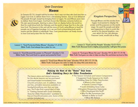 Exodus 1 Archives - Children's Bible Activities | Sunday School